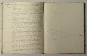 MUO-032245/01: Bilježnica s predavanjima iz geometrije: bilježnica